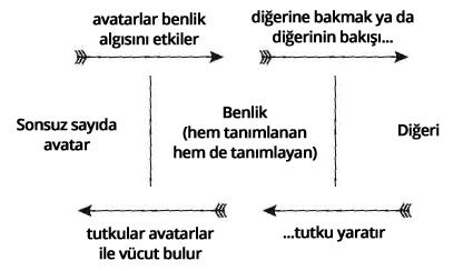 avatar_semiyotik3